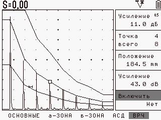 УД2В-П46, функция АРК