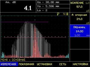 УСД-60, режим огибающей