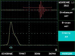 УСД-60, спектр сигнала