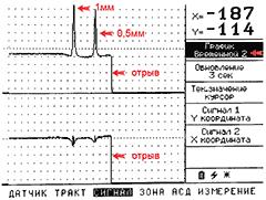 ВЕКТОР, Отображение сигнала на экране вихретокового дефектоскопа в режиме двух графиков