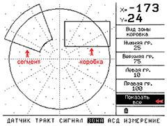 ВЕКТОР, Две независимые зоны АСД: коробка и сегмент
